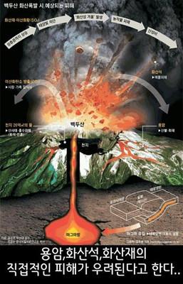ядерне випробування потужністю понад мегатонна