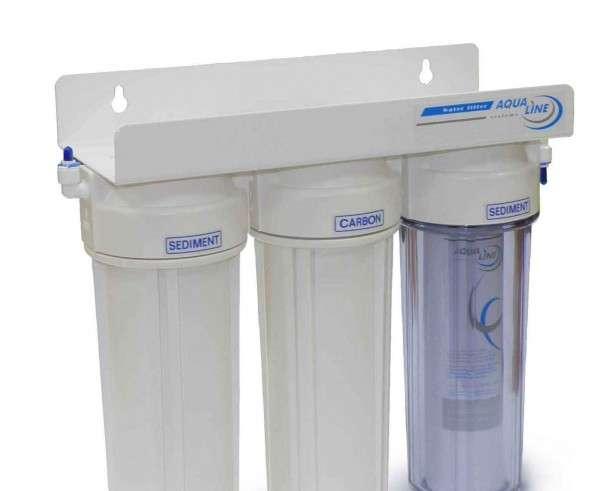 Фільтри для води